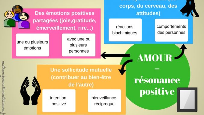 micro moments d'amour neurosciences