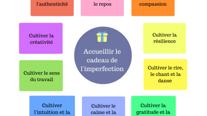 Accueillir le cadeau de l'imperfection